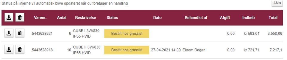 Overblik over Grossistbestillinger