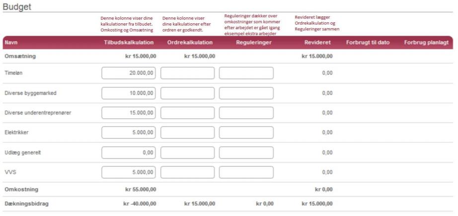 Tilføj budget til tilbud/ordre